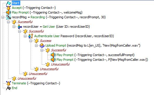 Cisco Voice Trainer's Blog (Dmytro Benda, CCSI#33268): A sample