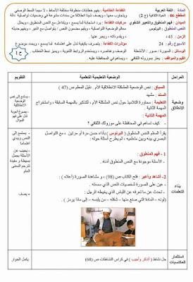 مذكرات  مادة اللغة العربية المقطع 06 ( الوضعية الجزئية 02 ) ( لباسنا الجميل ) السنة الرابعة ابتدائي الجيل الثاني