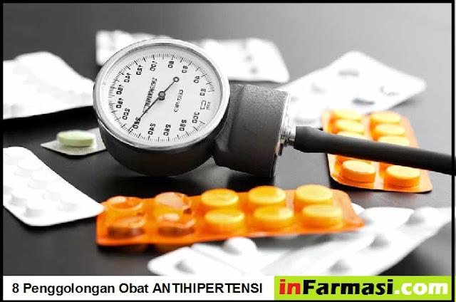 penggolongan obat anti hipertensi