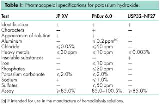 potasium hidroksida