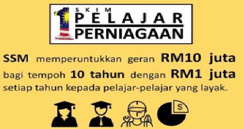 borang permohonan pendaftaran Skim 1 Pelajar 1 Perniagaan SSM 2017