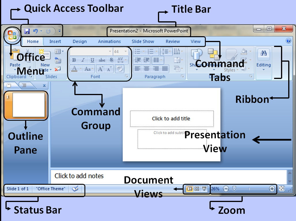 Microsoft Office: Microsoft PowerPoint 2007 Environment