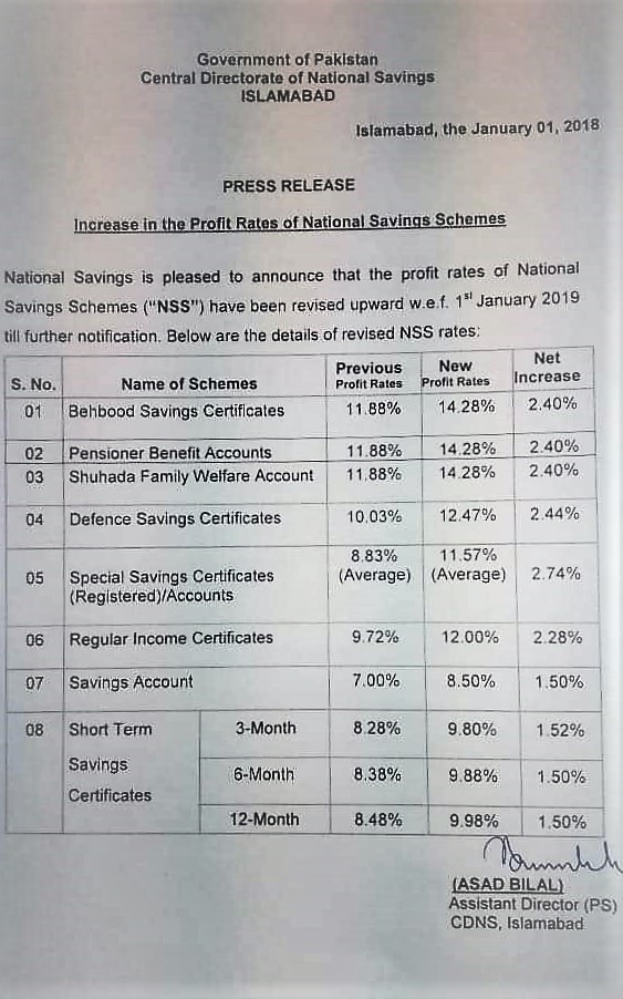 INCREASE IN THE PROFIT RATES OF NATIONAL SAVINGS SCHEMES OF PAKISTAN