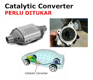 Catalytic Converter sudah kotor dan tidak dapat berfungsi dengan baik