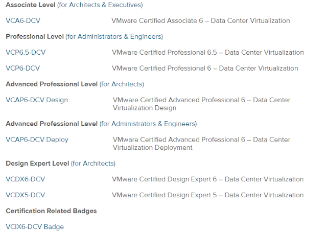Virtualization The Future: VCP 6.5 Exam Open for Registration