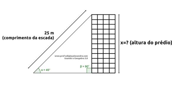 Trigonometria - Altura de um prédio