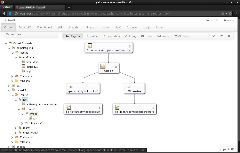 Apache Camel for Microservice Architectures ~ Bilgin Ibryam