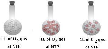 Definisi Hipotesis Avogadro Chemistry