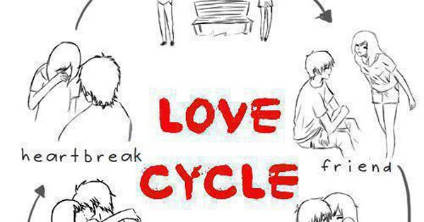 Fundov Love Cycle