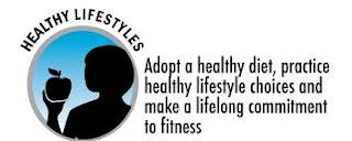 watif health app
