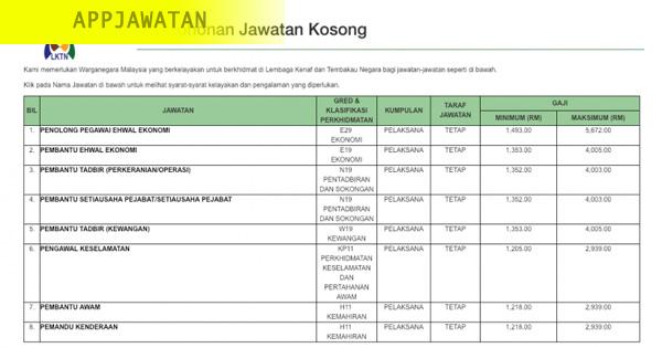 Permohonan jawatan kosong di Lembaga Kenaf dan Tembakau Negara (LKTN)