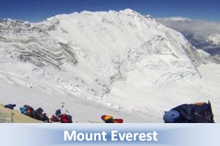 Apa itu Gunung Everest,Lokasi, Tinggi dan Fakta lainnya