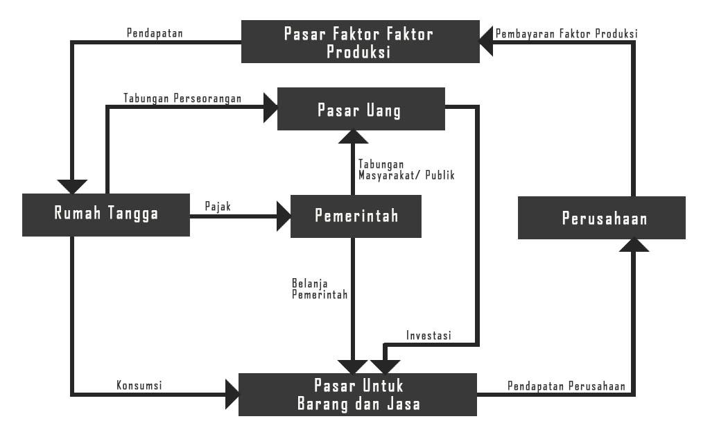 electrical network theory pdf  diagrams  auto fuse box diagram