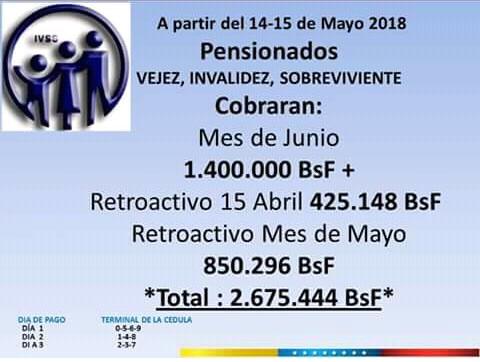 Anuncio Oficial  IVSS:  Monto a Cobrar Pensión + Retroactivo Mayo 2018