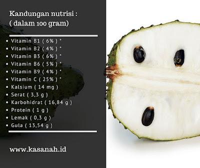 manfaat buah sirsak untuk kesehatan