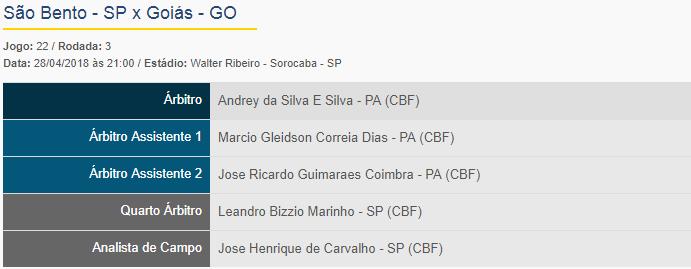 Andrey da Silva E Silva - PA (CBF) apita São Bento - SP x Goiás