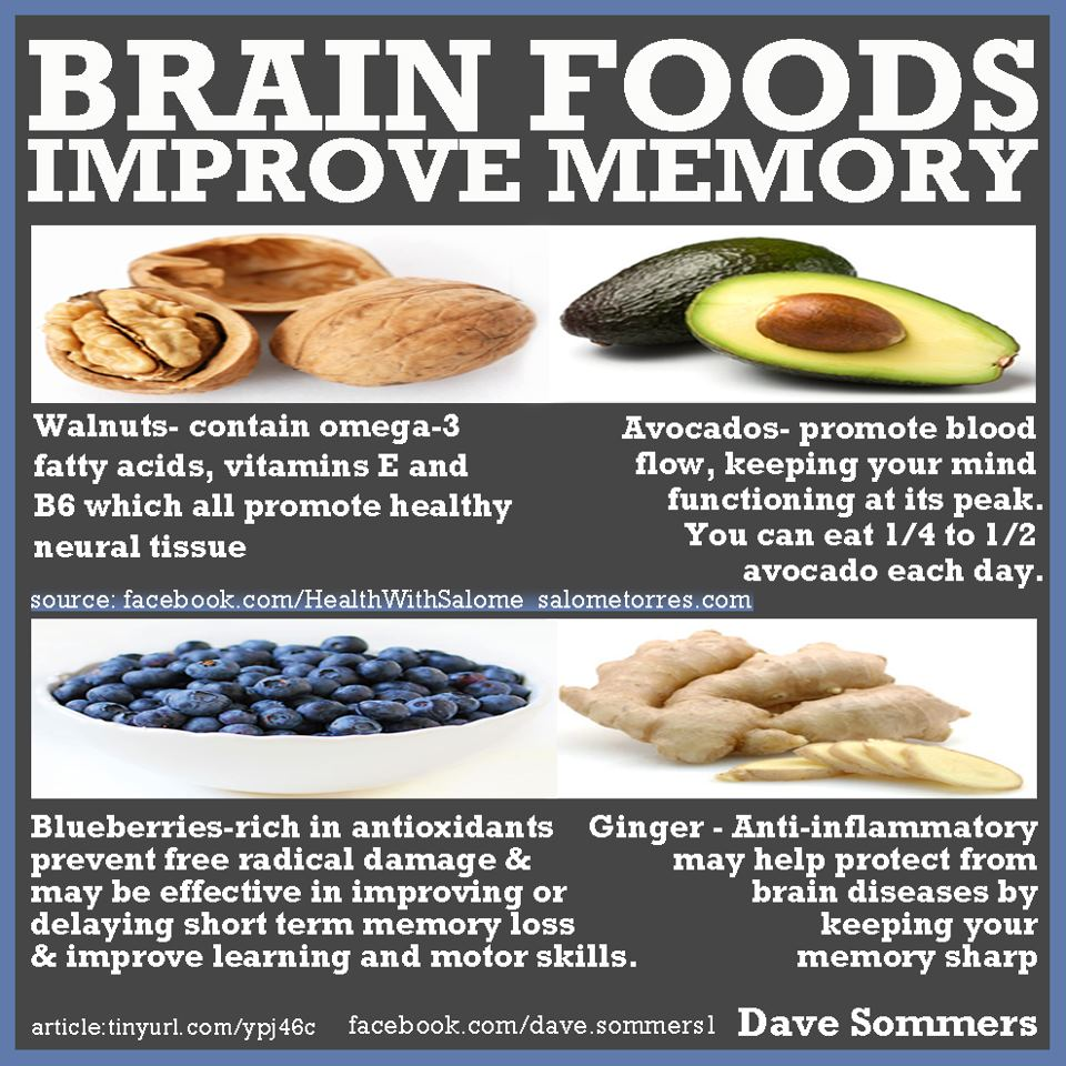 Natural Foods For Headaches
