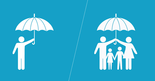 Best Health Insurance Plans for Family in India - LIC vs ICICI Lombard vs Bajaj Allianz Policies