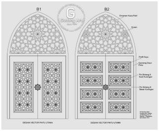 ornamen pintu