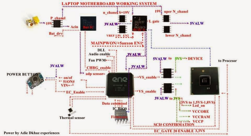 laptop motherboard wiring diagram wiring diagram Flash Drive Wiring Diagram kesheri group mosfet type on laptop motherboard laptop motherboard wiring diagram