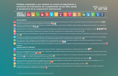 Infografia ODS , Francisco Javier Tapia, KnowMadrid