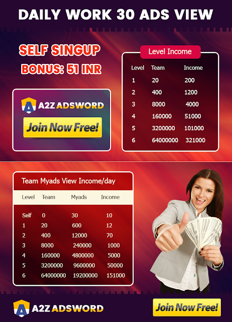 income A2Zadwords