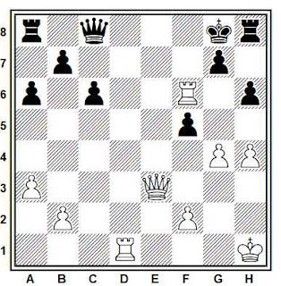Posición de la partida de ajedrez Steinitz - Walter (Viena, 1861)