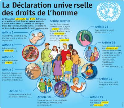 Préférence CestFranc: Activités FLE pour la journée internationale des droits  CQ06