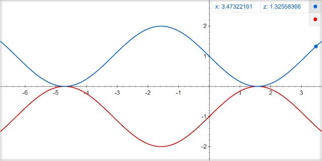 http://www.oblogdomestre.com.br/2017/04/FuncaoModular.Matematica.html