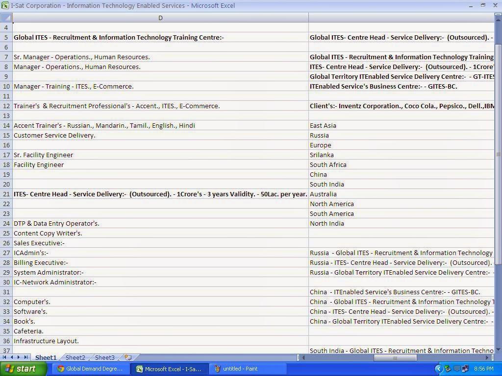 TNFUTURISITIC - {United States of India} - BAND - I: September 2014