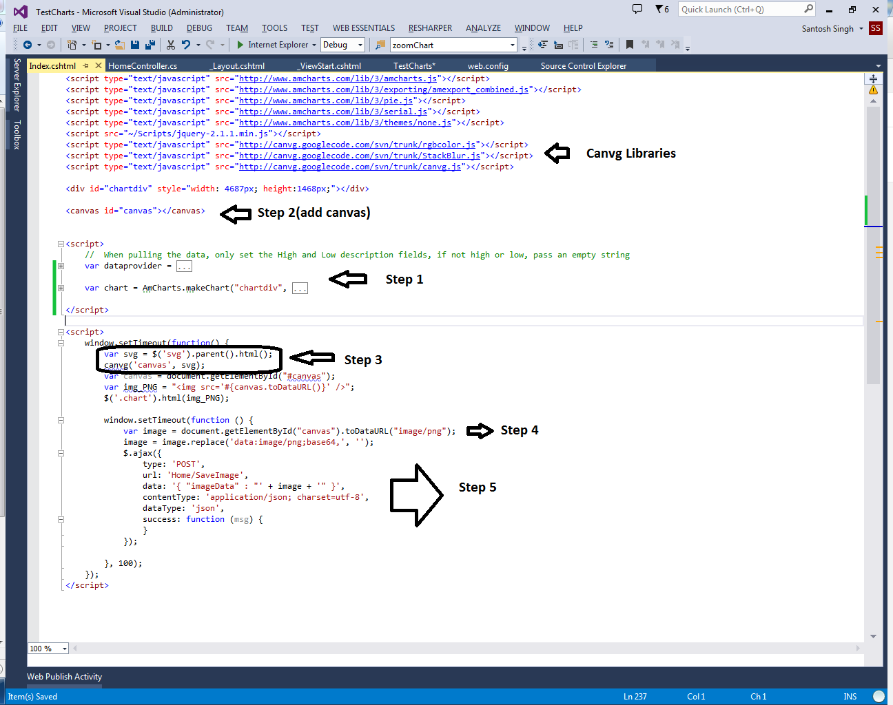 Santosh Singh's  Net Blogs : Saving a SVG Image as PNG image on server