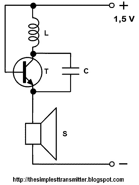 The simplest transmitter