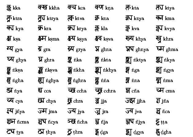 Driving Myself Crazy With Sanskrit It\u0027s A Big Big World! - sanskrit alphabet chart