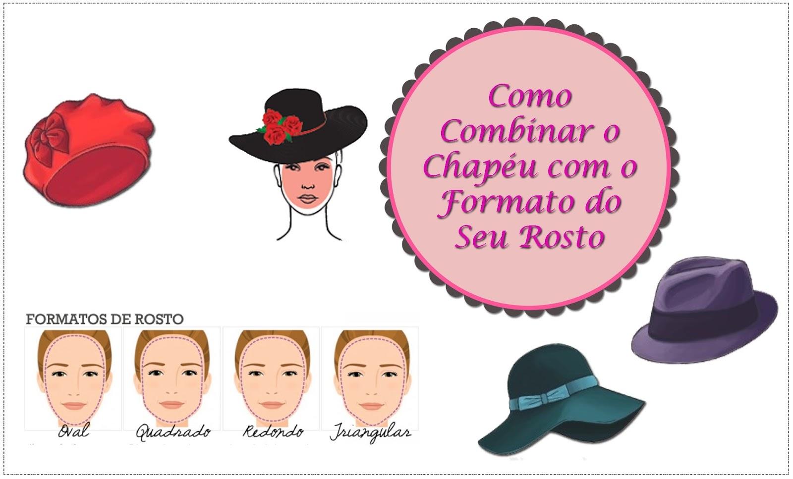 Como Escolher o Modelo de Chapéu de acordo com o Formato do seu Rosto ce34995e917