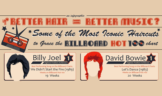 Better Hair = Better Music? Some of the Most Iconic Haircuts to Grace the Billboard Hot 100 Chart