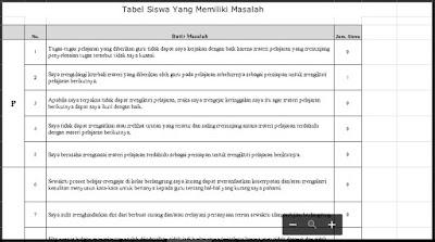 AUM PTDSL Format untuk SMA-http://www.librarypendidikan.com/