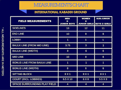 kabaddi measurement, kabaddi court measurement, kabaddi court size, kabaddi court information