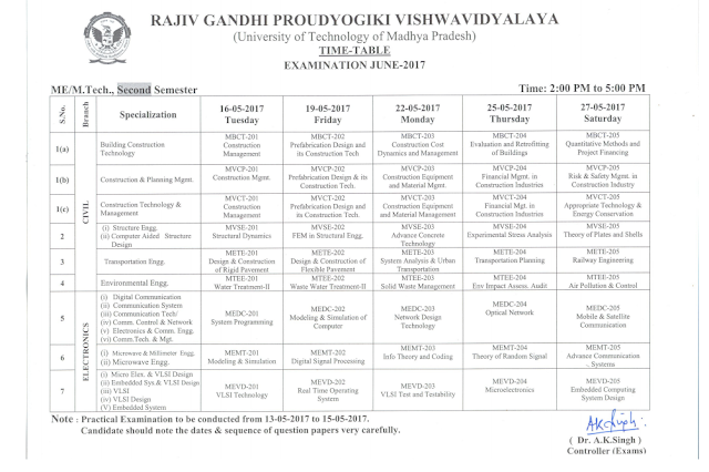 RGPV M.Tech/ME 2nd Semester Examination Time Table