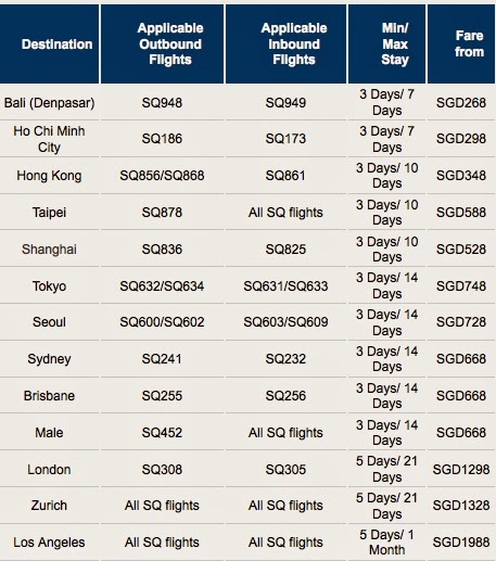 Indulge in your Summer Escapade: Singapore Airlines