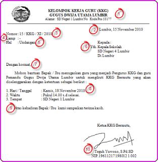 Contoh Kalimat Penutup Surat Resmi Kolom Info