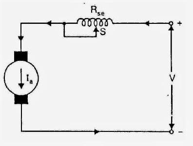 Dc motor winding resistance induction motor winding for Motor winding resistance measurement