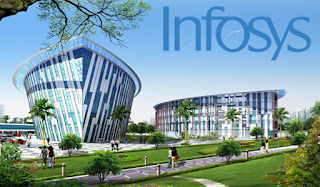 Infosys Mega Walkin Interview for Freshers/Experience(Any Graduates)