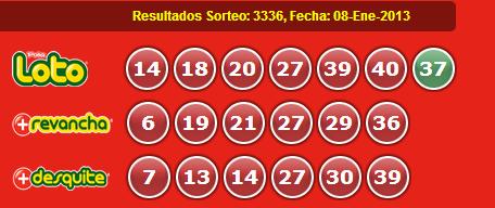 Resultados Loto Sorteo 3336 Fecha 08/01/2013
