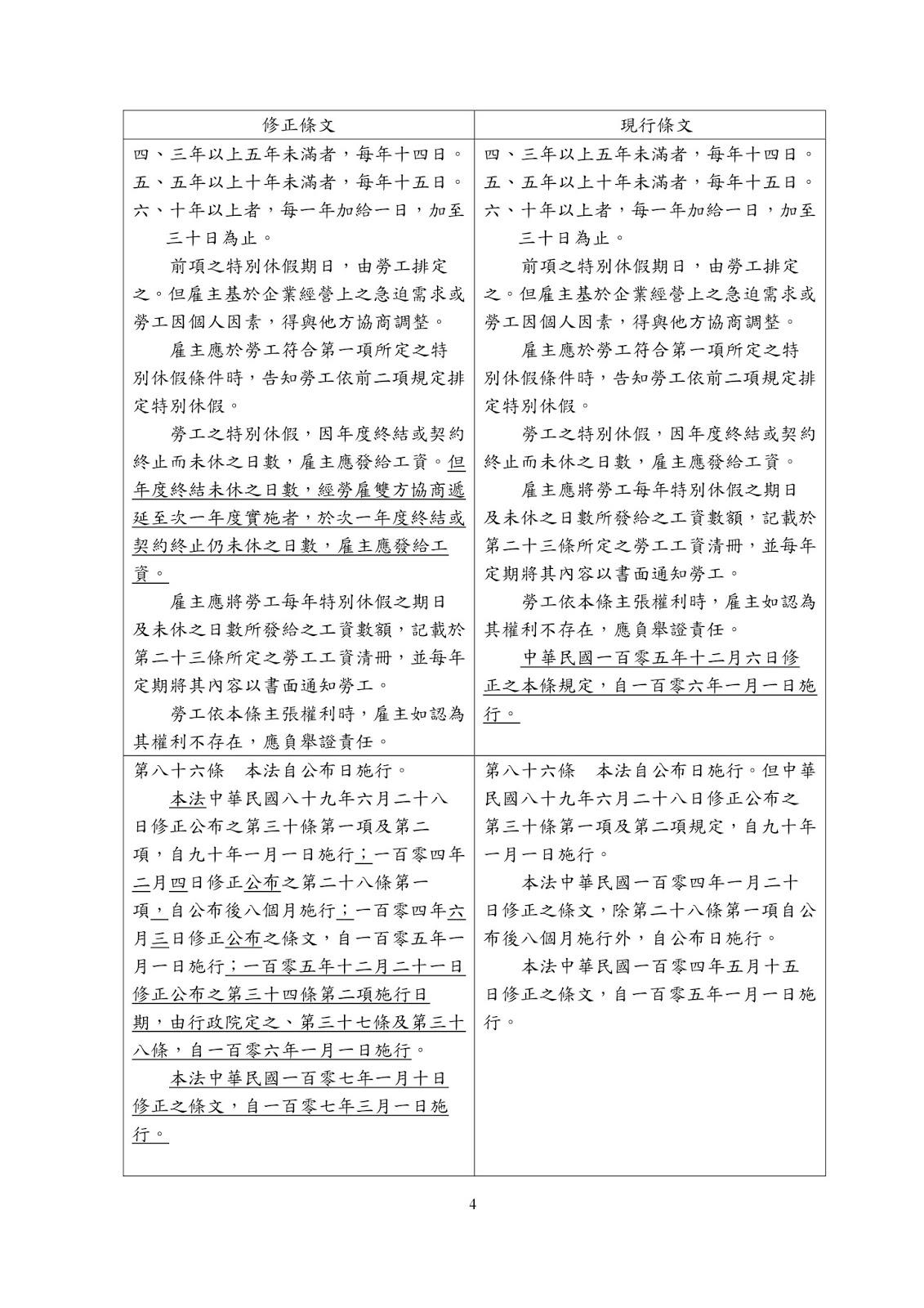 107年勞動基準法修法對照表