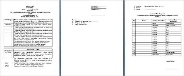 contoh format surat keputusan (SK) pembentukan tim pengembang kurikulum sekolah