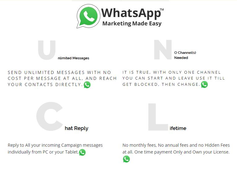 Zubbiz Blog: WHATSAPP SENDER PRO/WHATSAPP BULK SMS SENDER