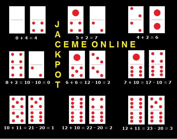 Tips Cara Mudah Untuk Mendapatkan Jackpot Ceme Online