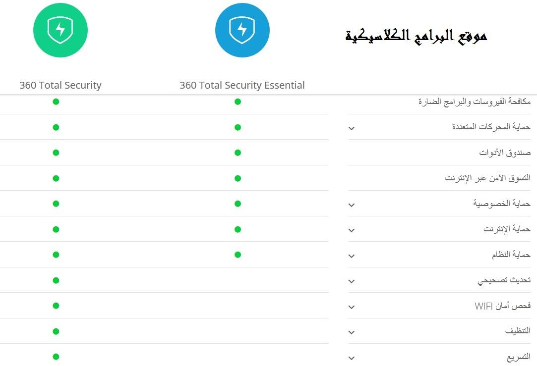 تحميل برنامج مكافحة الفيروسات مجانا 360 total Security free