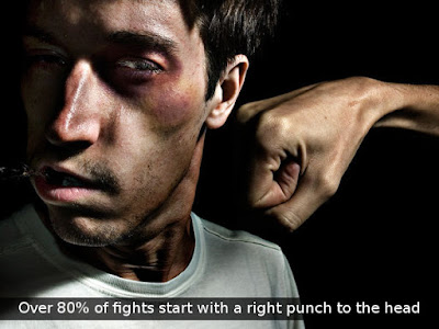 Most street fights start with a right punch