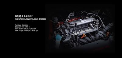Harga Kredit Mobil Hyundai i20 2018